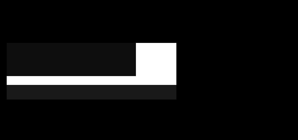 Power of SANWA Color 工業、自動車、建築。三和塗料は様々な分野の塗料・塗装でお客様のニーズにお応えいたします